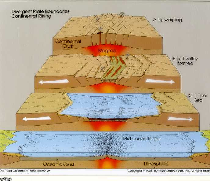 Map Plate Tectonics Diagram, Map, Free Image About Wiring Diagram And ...